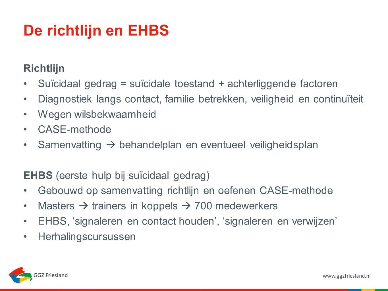 De richtlijn en EHBS Richtlijn Suïcidaal gedrag = suïcidale toestand + achterliggende factoren Diagnostiek langs contact, familie betrekken, veiligheid en continuïteit Wegen wilsbekwaamheid CASE-methode Samenvatting  behandelplan en eventueel veiligheidsplan EHBS (eerste hulp bij suïcidaal gedrag) Gebouwd op samenvatting richtlijn en oefenen CASE-methode Masters  trainers in koppels  700 medewerkers EHBS, 'signaleren en contact houden', 'signaleren en verwijzen' Herhalingscursussen
