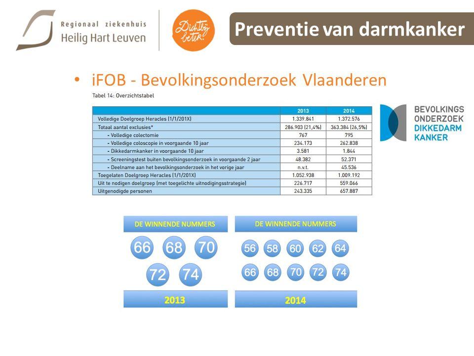 iFOB - Bevolkingsonderzoek Vlaanderen