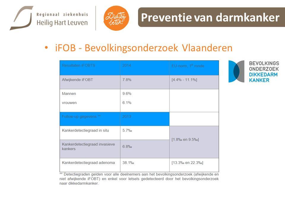 Preventie van darmkanker iFOB - Bevolkingsonderzoek Vlaanderen