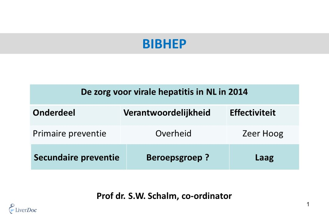 BIBHEP 1 Prof dr. S.W. Schalm, co-ordinator De zorg voor virale hepatitis in NL in 2014 OnderdeelVerantwoordelijkheidEffectiviteit Primaire preventieO