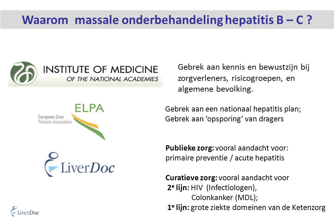 Waarom massale onderbehandeling hepatitis B – C .