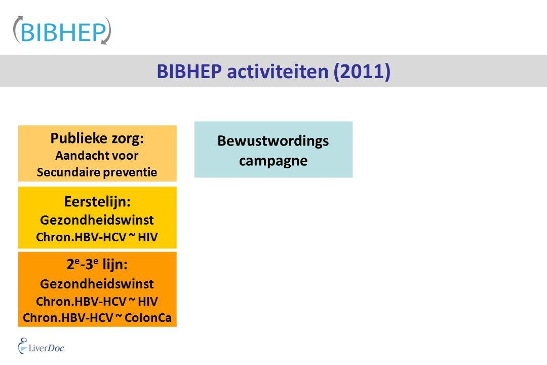 BIBHEP activiteiten (2011) Bewustwordings campagne Publieke zorg: Aandacht voor Secundaire preventie Eerstelijn: Gezondheidswinst Chron.HBV-HCV ~ HIV 2 e -3 e lijn: Gezondheidswinst Chron.HBV-HCV ~ HIV Chron.HBV-HCV ~ ColonCa