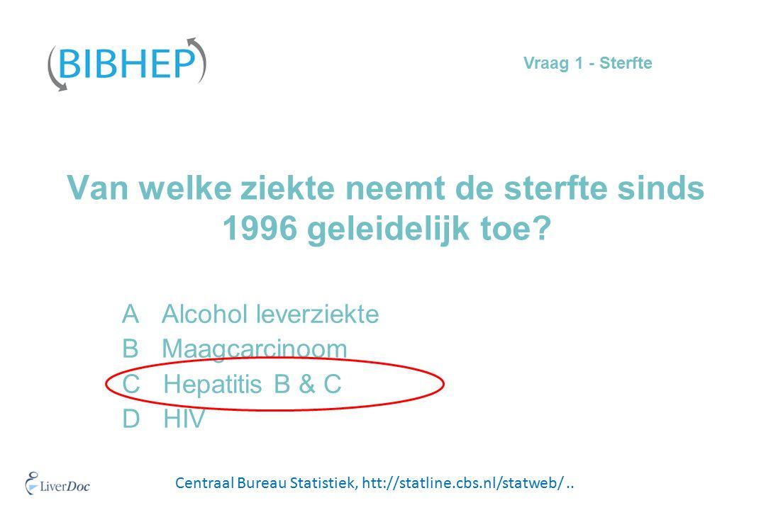A Alcohol leverziekte B Maagcarcinoom C Hepatitis B & C D HIV Van welke ziekte neemt de sterfte sinds 1996 geleidelijk toe.