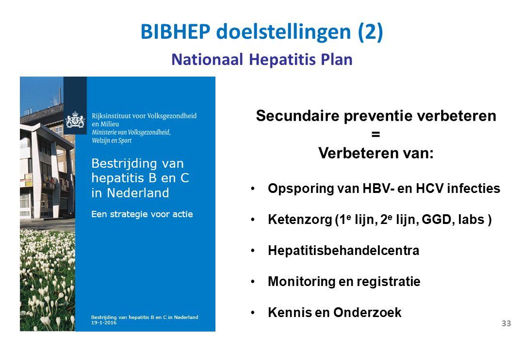 Nationaal Hepatitis Plan 33 BIBHEP doelstellingen (2) Secundaire preventie verbeteren = Verbeteren van: Opsporing van HBV- en HCV infecties Ketenzorg (1 e lijn, 2 e lijn, GGD, labs ) Hepatitisbehandelcentra Monitoring en registratie Kennis en Onderzoek