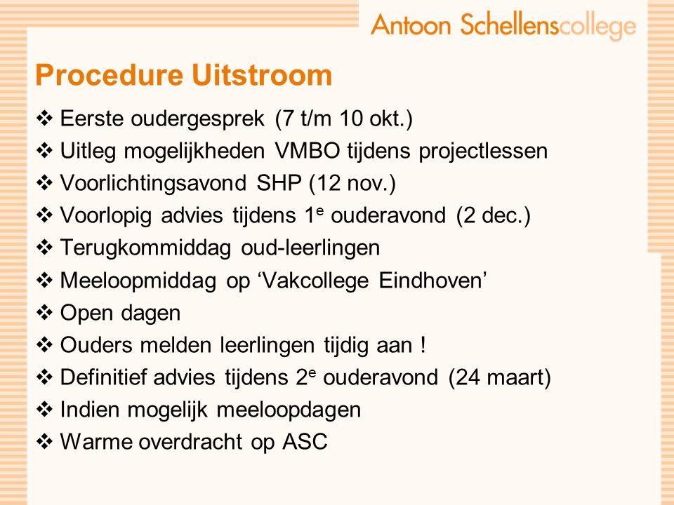 Procedure Uitstroom  Eerste oudergesprek (7 t/m 10 okt.)  Uitleg mogelijkheden VMBO tijdens projectlessen  Voorlichtingsavond SHP (12 nov.)  Voorlopig advies tijdens 1 e ouderavond (2 dec.)  Terugkommiddag oud-leerlingen  Meeloopmiddag op 'Vakcollege Eindhoven'  Open dagen  Ouders melden leerlingen tijdig aan .