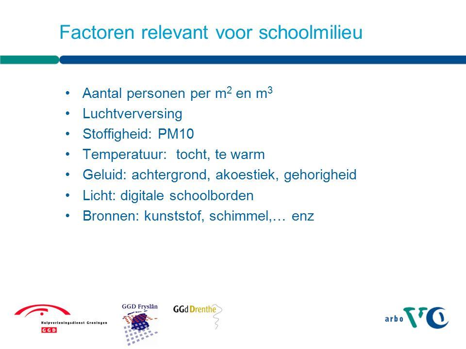 Luchtkwaliteit De concentratie van de stoffen, afkomstig van leerlingen, hangt af van: Aantal leerlingen en hun activiteit Luchtverversing in verhouding tot de maat van het lokaal