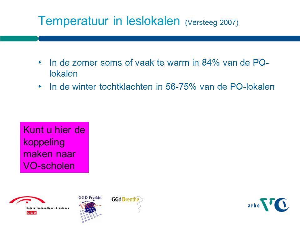 Geluid in leslokalen Per lokaal gemiddeld 59 tot 87 dB(A) (Zweden, Wålinder 2007) 45 dB(A) kan informatieoverdracht storen 55 dB(A) is belastend voor de stem Arbo-norm: maximaal 80 dB(A) gemiddeld per werkdag
