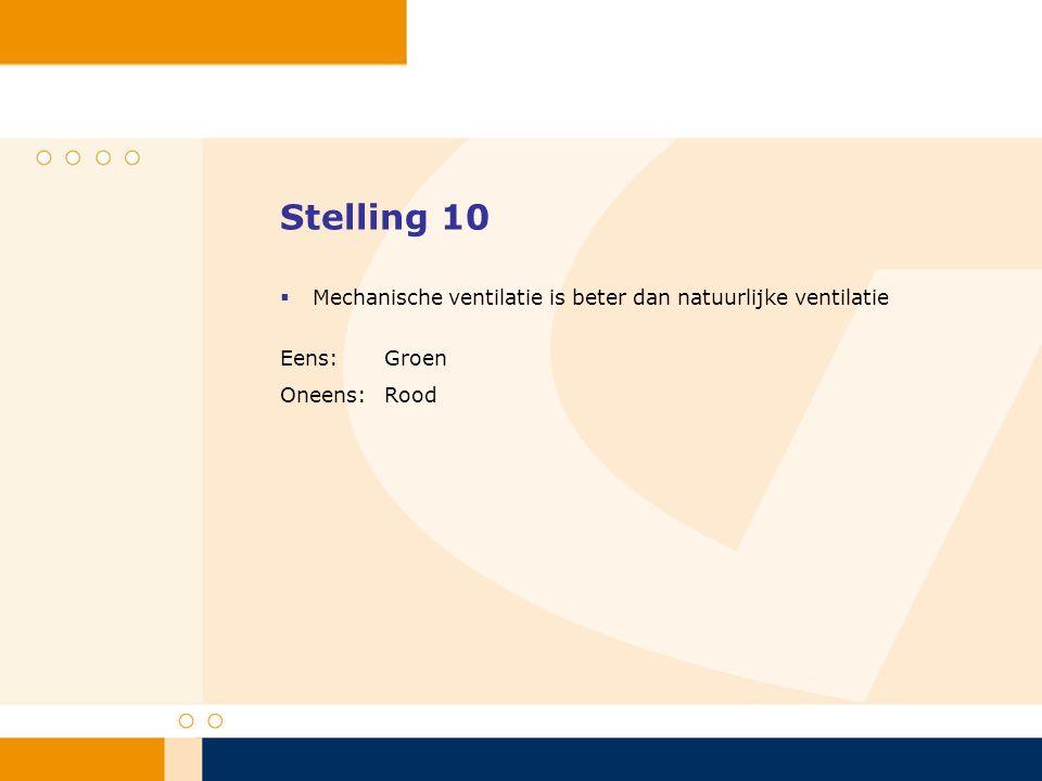 Stelling 10  Mechanische ventilatie is beter dan natuurlijke ventilatie Eens: Groen Oneens:Rood