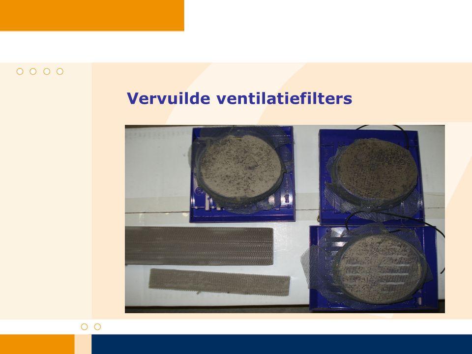 Vervuilde ventilatiefilters