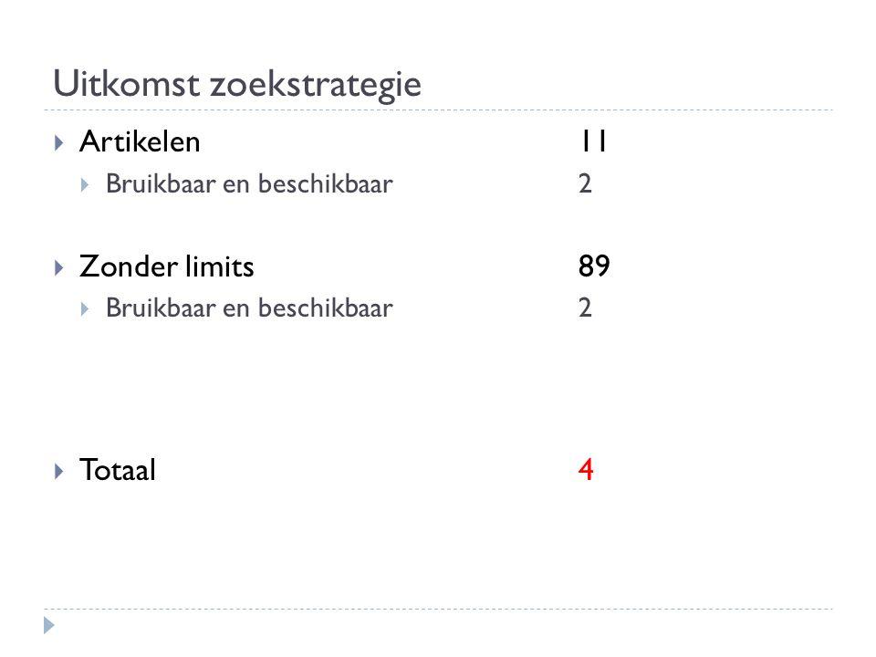 Uitkomst zoekstrategie  Artikelen11  Bruikbaar en beschikbaar2  Zonder limits89  Bruikbaar en beschikbaar2  Totaal4