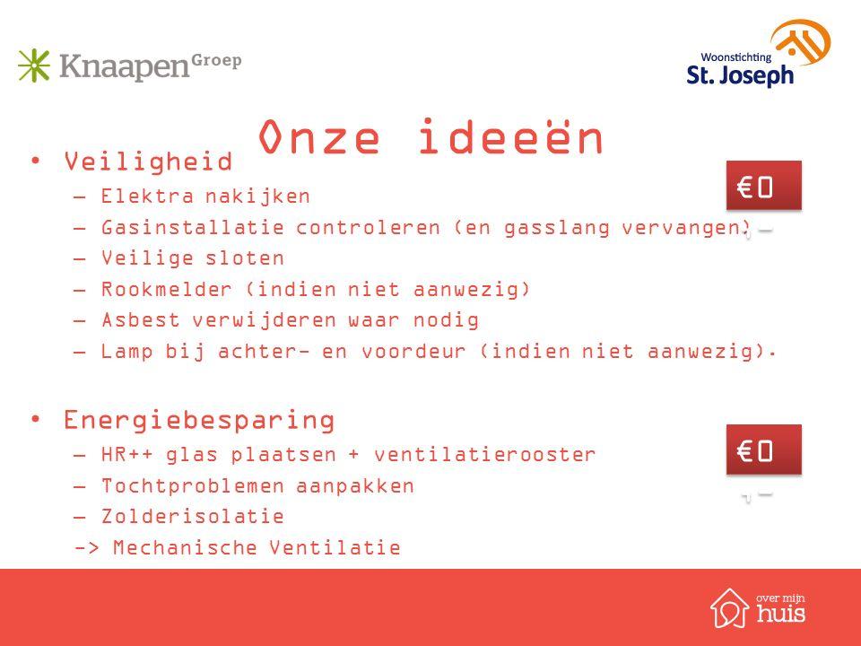 Onze ideeën Veiligheid –Elektra nakijken –Gasinstallatie controleren (en gasslang vervangen) –Veilige sloten –Rookmelder (indien niet aanwezig) –Asbes