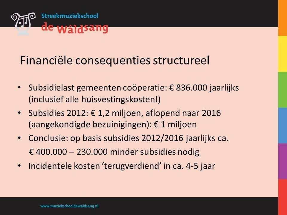 Subsidielast gemeenten coöperatie: € 836.000 jaarlijks (inclusief alle huisvestingskosten!) Subsidies 2012: € 1,2 miljoen, aflopend naar 2016 (aangeko
