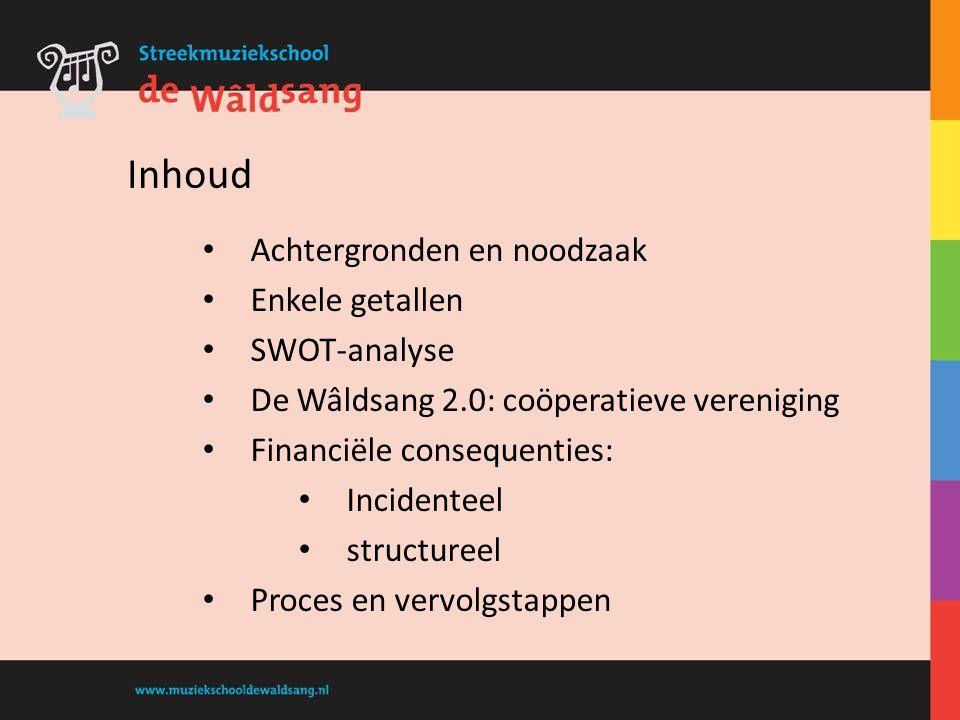 Achtergronden en noodzaak Enkele getallen SWOT-analyse De Wâldsang 2.0: coöperatieve vereniging Financiële consequenties: Incidenteel structureel Proc