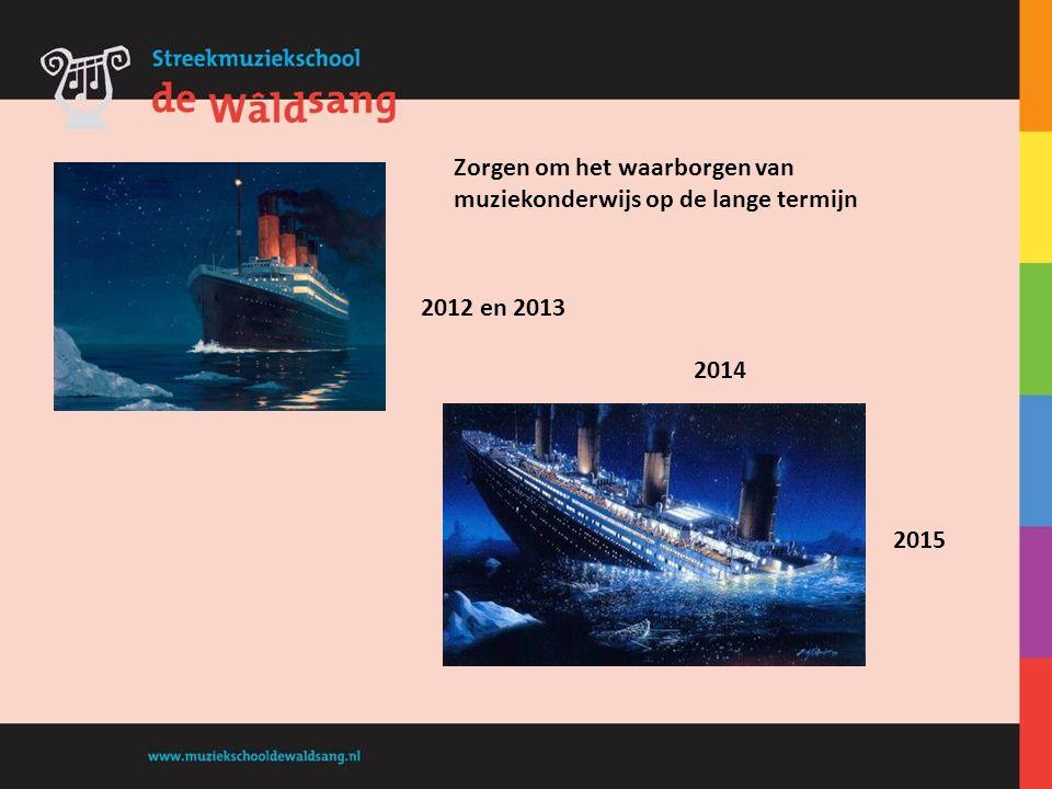 2015 2012 en 2013 Zorgen om het waarborgen van muziekonderwijs op de lange termijn 2014