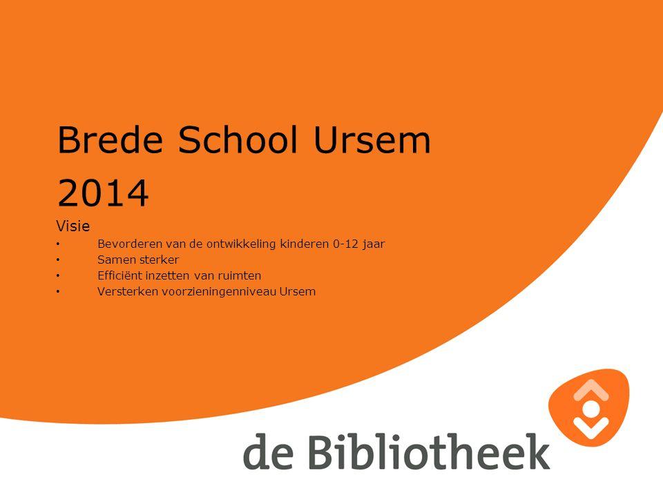 Brede School Ursem 2014 Visie Bevorderen van de ontwikkeling kinderen 0-12 jaar Samen sterker Efficiënt inzetten van ruimten Versterken voorzieningenniveau Ursem
