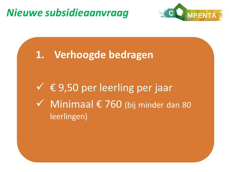 Nieuwe subsidieaanvraag 1.Verhoogde bedragen € 9,50 per leerling per jaar Minimaal € 760 (bij minder dan 80 leerlingen)