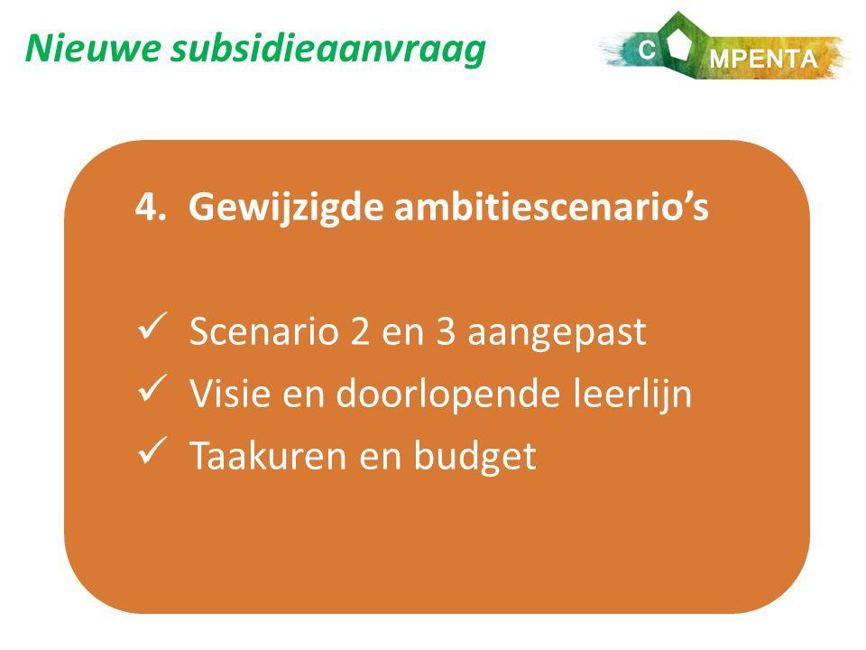 Nieuwe subsidieaanvraag 4.