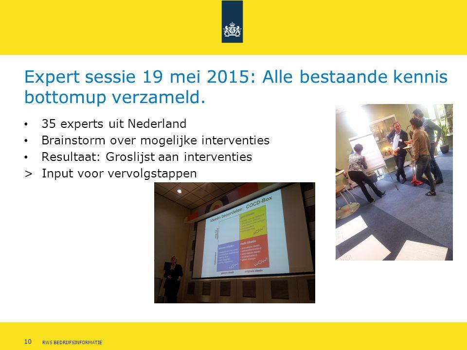 10 RWS BEDRIJFSINFORMATIE Expert sessie 19 mei 2015: Alle bestaande kennis bottomup verzameld.