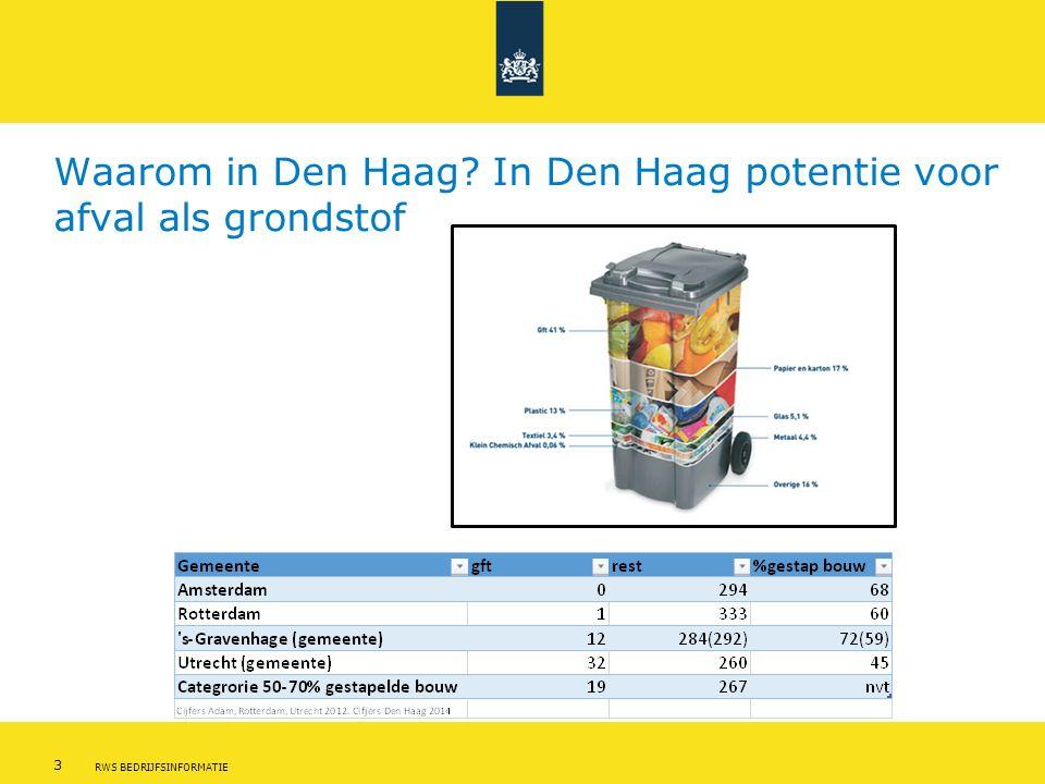 3 RWS BEDRIJFSINFORMATIE Waarom in Den Haag In Den Haag potentie voor afval als grondstof
