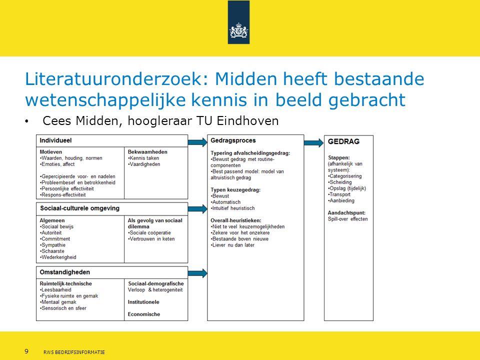 9 RWS BEDRIJFSINFORMATIE Literatuuronderzoek: Midden heeft bestaande wetenschappelijke kennis in beeld gebracht Cees Midden, hoogleraar TU Eindhoven
