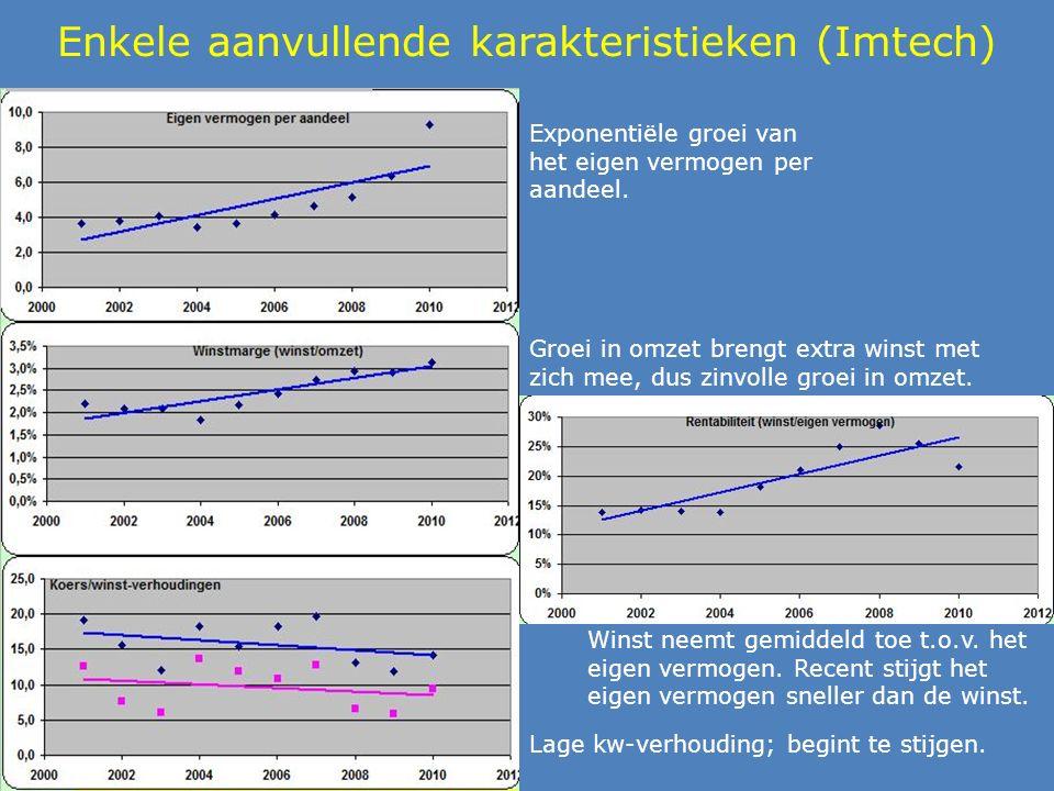 Enkele aanvullende karakteristieken (Imtech) Exponentiële groei van het eigen vermogen per aandeel.