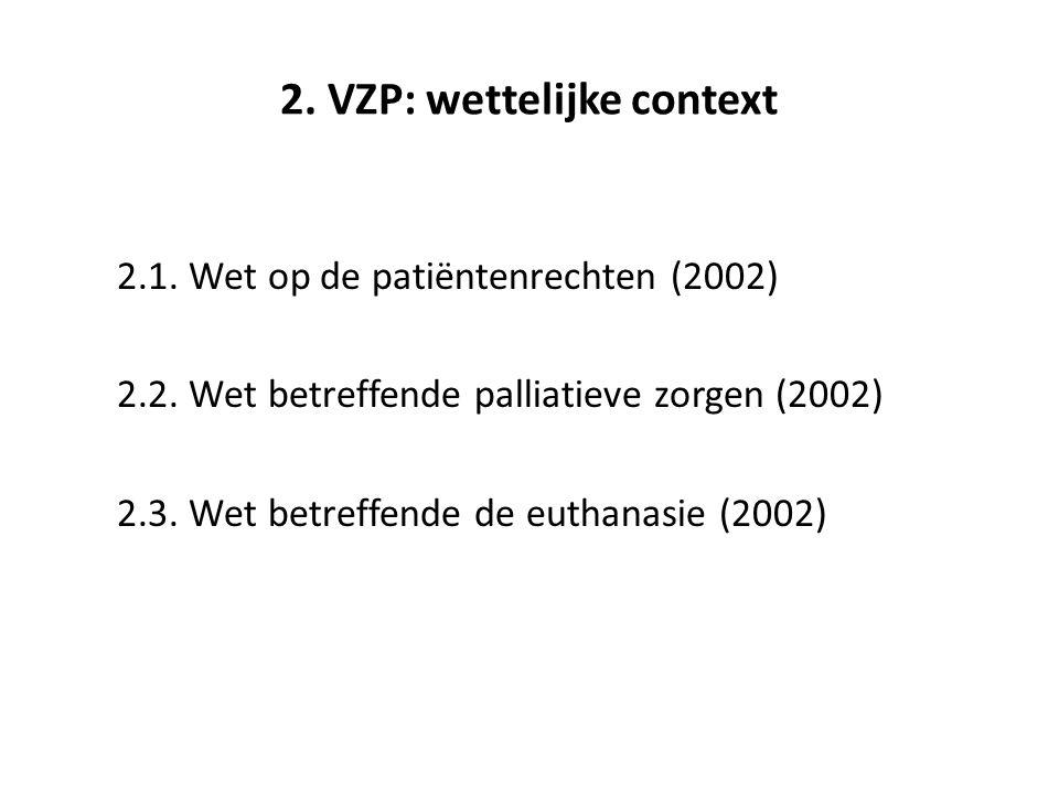 2. VZP: wettelijke context 2.1. Wet op de patiëntenrechten (2002) 2.2.
