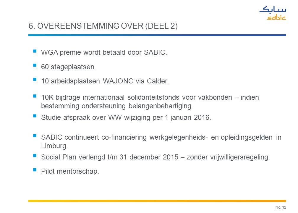 No. 12 6. OVEREENSTEMMING OVER (DEEL 2)  WGA premie wordt betaald door SABIC.