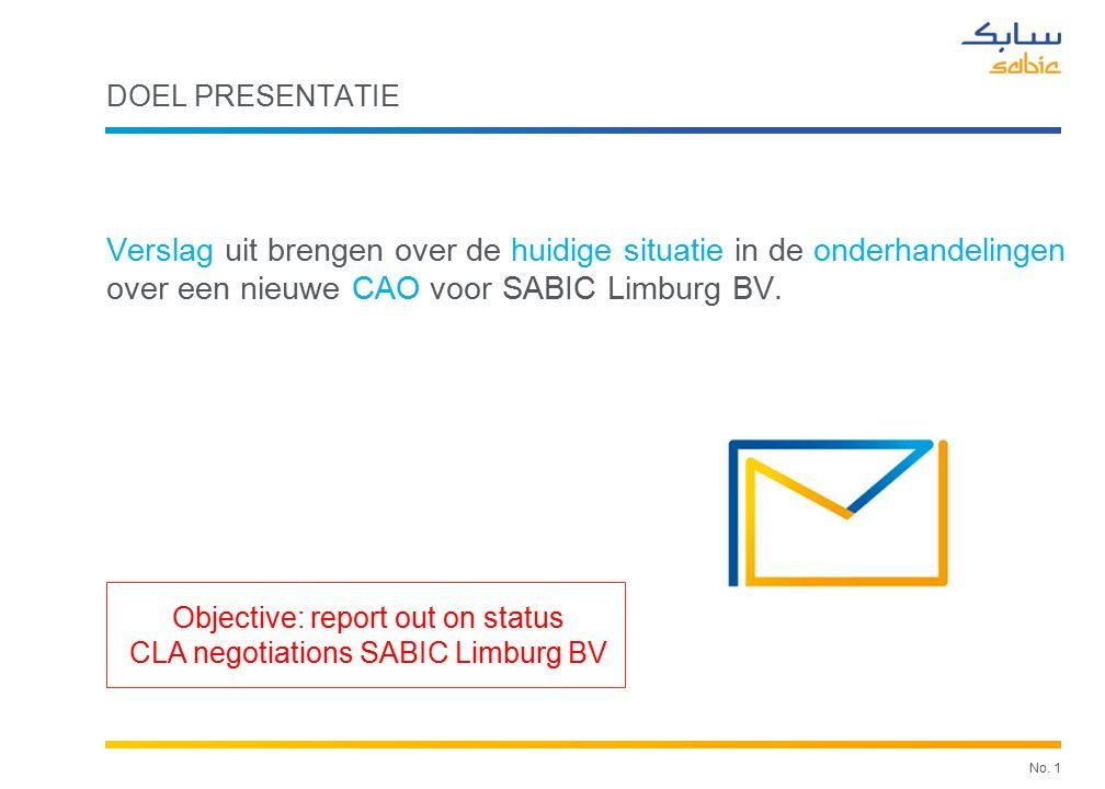 No. 1 DOEL PRESENTATIE Verslag uit brengen over de huidige situatie in de onderhandelingen over een nieuwe CAO voor SABIC Limburg BV. Objective: repor