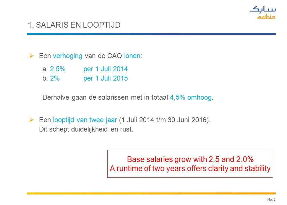 No. 2 1. SALARIS EN LOOPTIJD  Een verhoging van de CAO lonen: a.