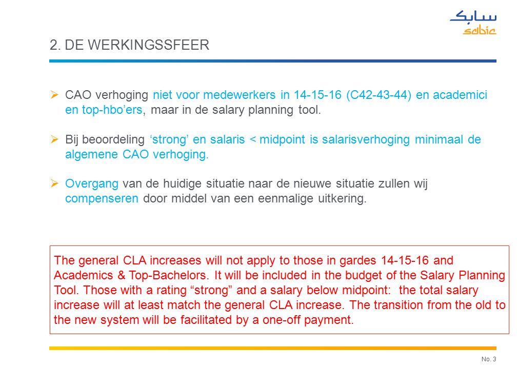 No.14 8. HOE VERDER. SABIC wil een package deal zoals in de vorige slides beschreven.