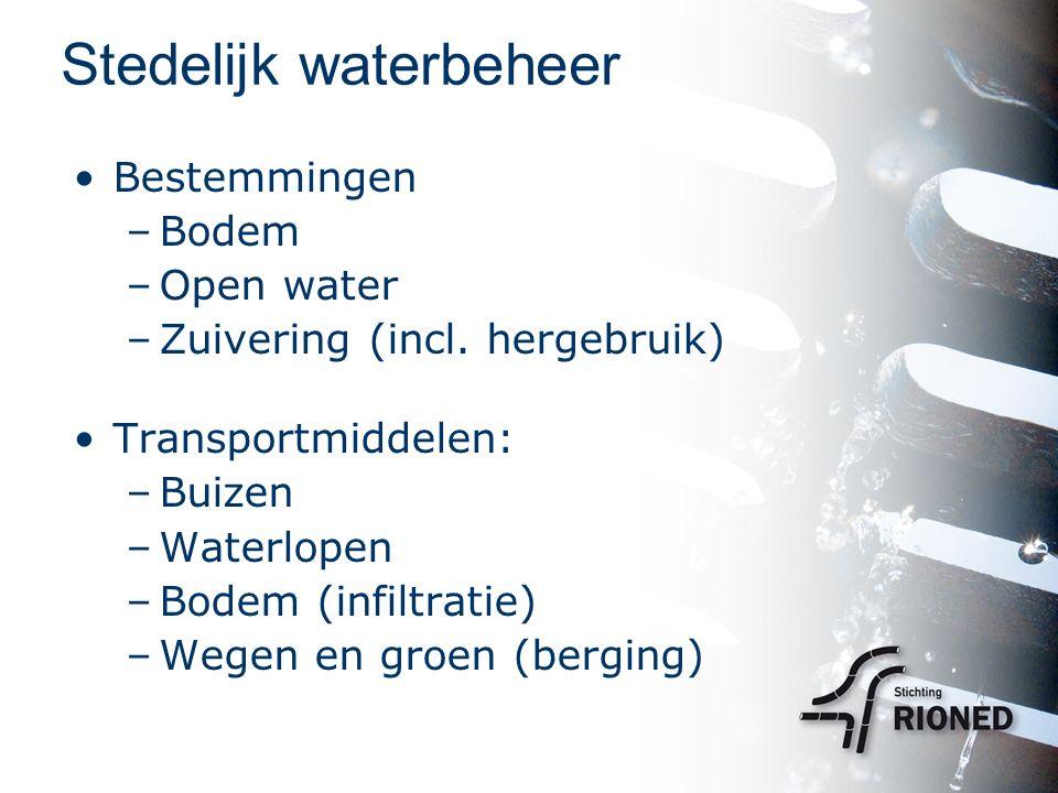 Stedelijk waterbeheer Bestemmingen –Bodem –Open water –Zuivering (incl.