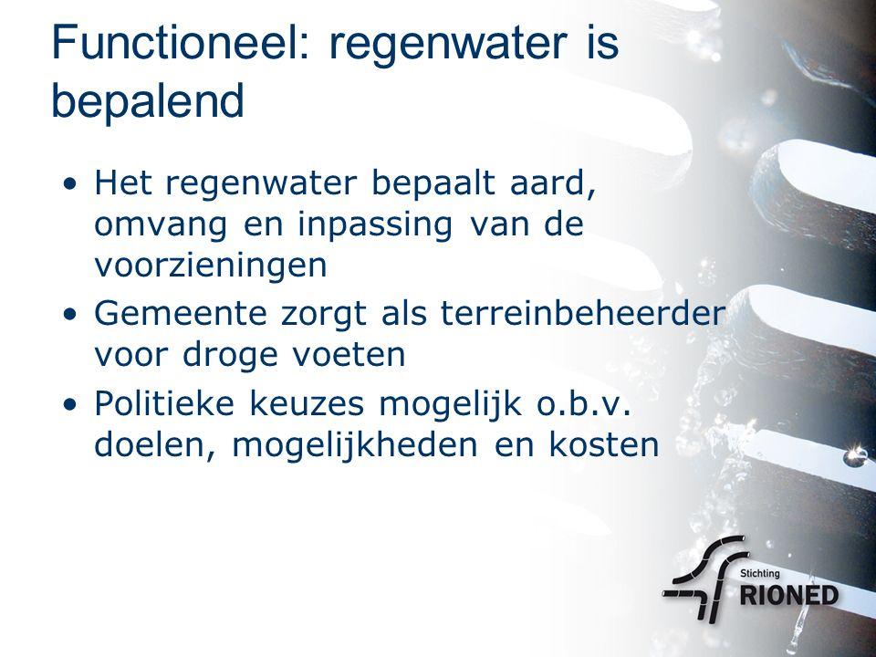 Functioneel: regenwater is bepalend Het regenwater bepaalt aard, omvang en inpassing van de voorzieningen Gemeente zorgt als terreinbeheerder voor droge voeten Politieke keuzes mogelijk o.b.v.