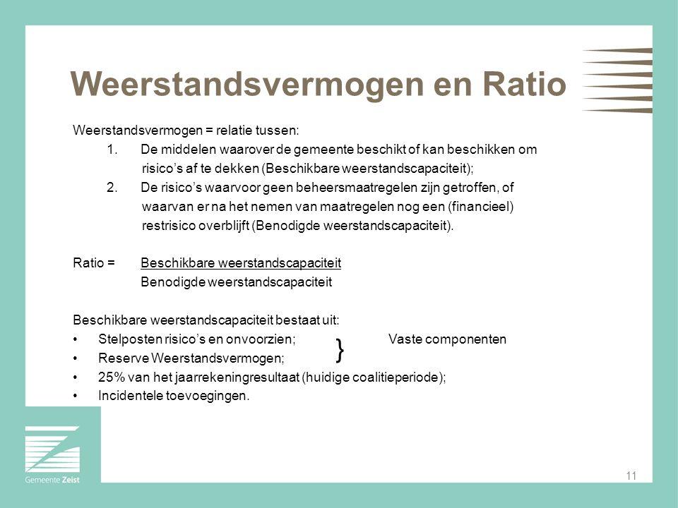 Weerstandsvermogen en Ratio Weerstandsvermogen = relatie tussen: 1. De middelen waarover de gemeente beschikt of kan beschikken om risico's af te dekk