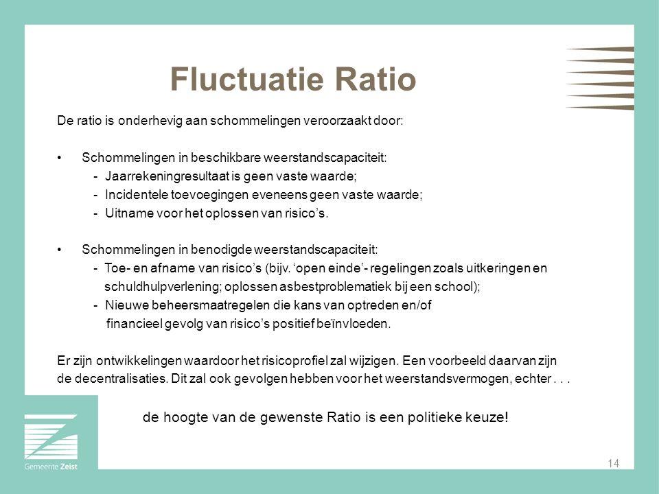 Fluctuatie Ratio De ratio is onderhevig aan schommelingen veroorzaakt door: Schommelingen in beschikbare weerstandscapaciteit: - Jaarrekeningresultaat