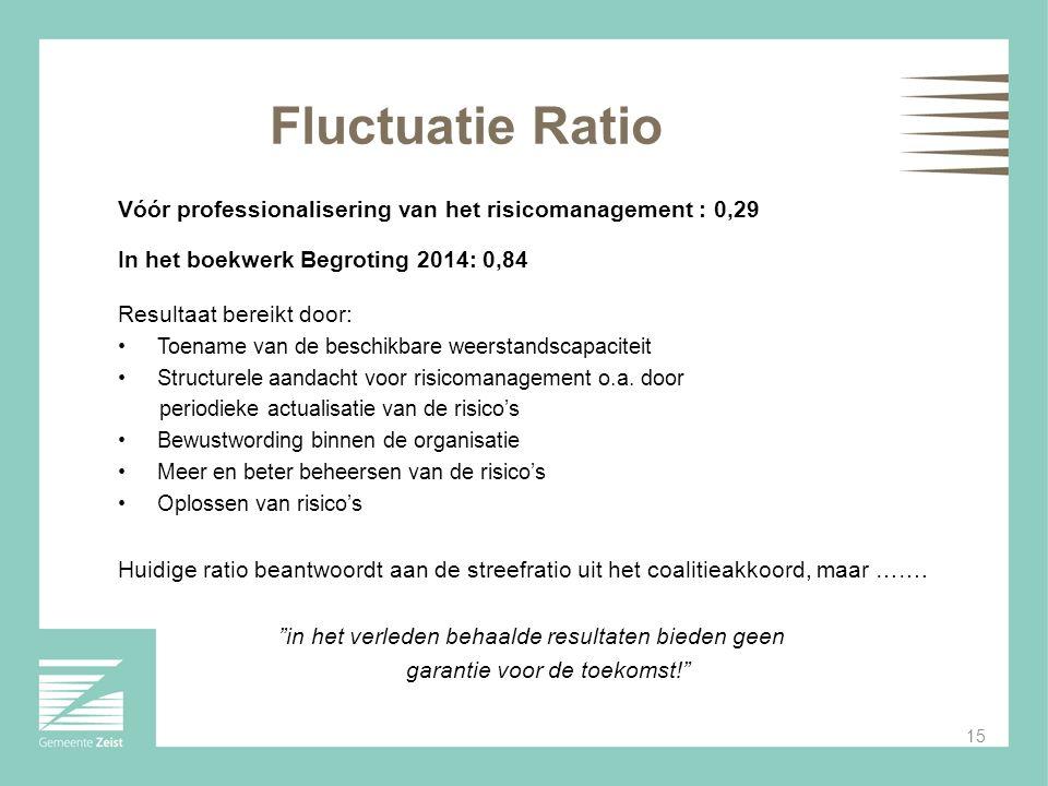 Fluctuatie Ratio Vóór professionalisering van het risicomanagement : 0,29 In het boekwerk Begroting 2014: 0,84 Resultaat bereikt door: Toename van de