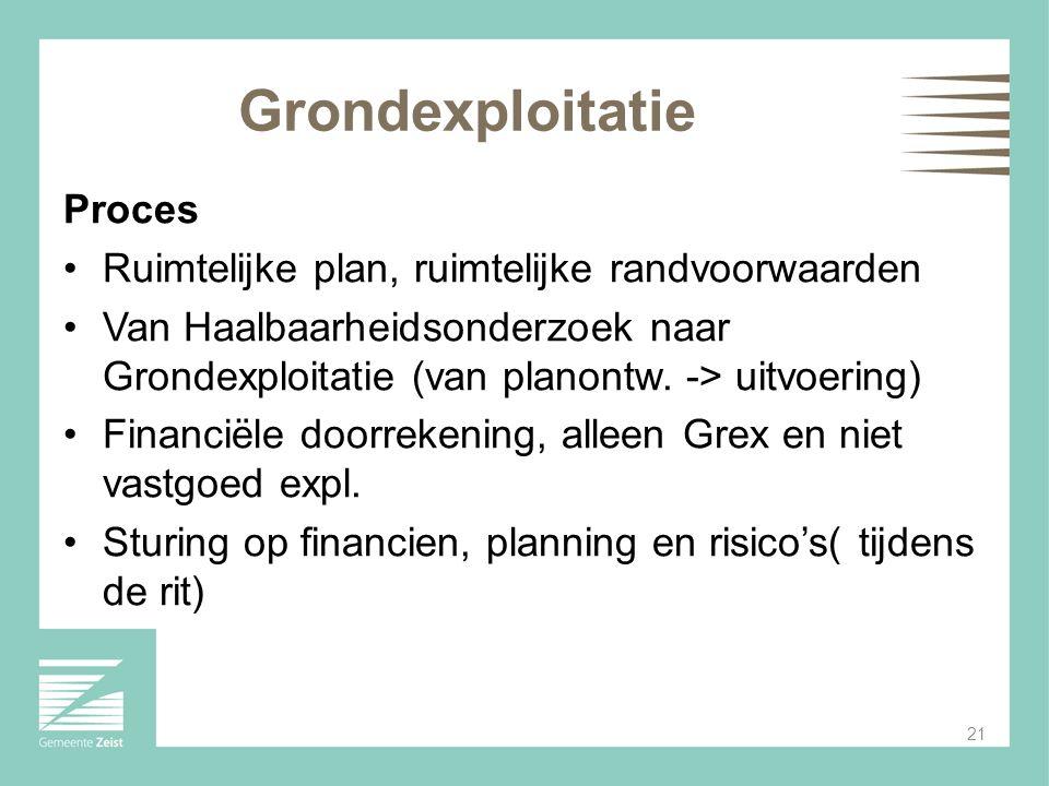 Grondexploitatie 21 Proces Ruimtelijke plan, ruimtelijke randvoorwaarden Van Haalbaarheidsonderzoek naar Grondexploitatie (van planontw. -> uitvoering
