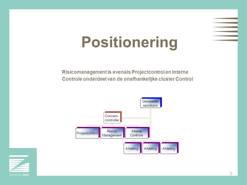 Positionering Risicomanagement is evenals Projectcontrol en Interne Controle onderdeel van de onafhankelijke cluster Control Gemeente- secretaris Afde