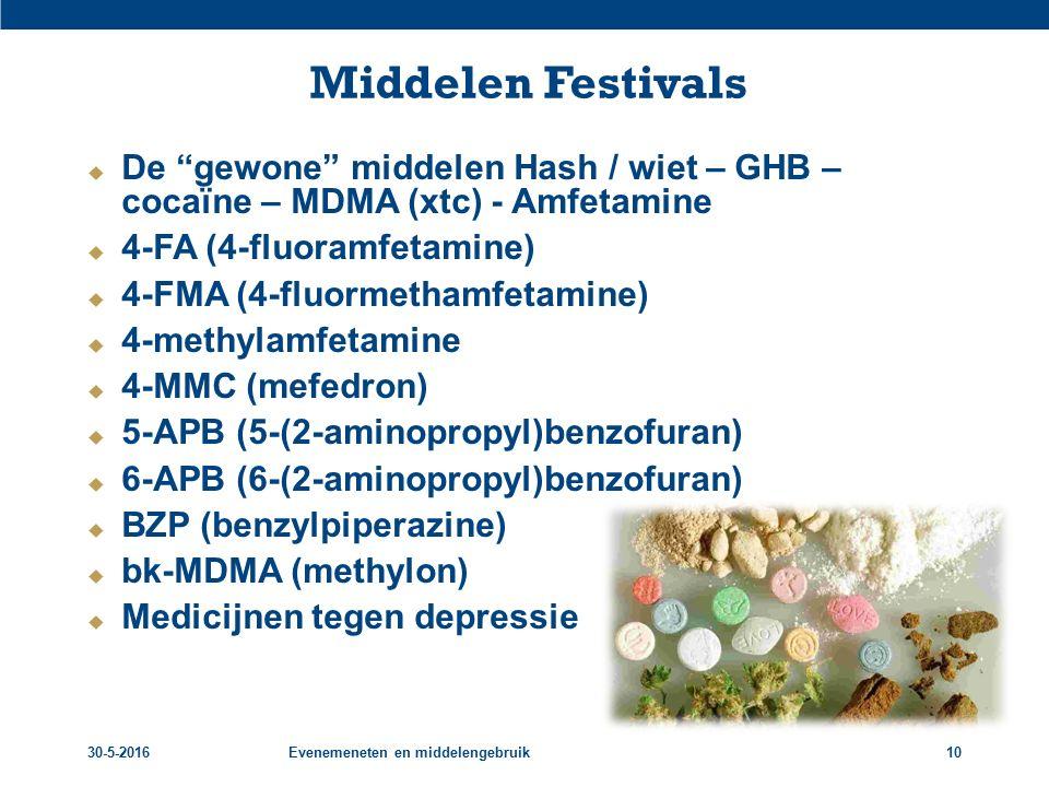 Middelen Festivals  De gewone middelen Hash / wiet – GHB – cocaïne – MDMA (xtc) - Amfetamine  4-FA (4-fluoramfetamine)  4-FMA (4-fluormethamfetamine)  4-methylamfetamine  4-MMC (mefedron)  5-APB (5-(2-aminopropyl)benzofuran)  6-APB (6-(2-aminopropyl)benzofuran)  BZP (benzylpiperazine)  bk-MDMA (methylon)  Medicijnen tegen depressie 30-5-2016Evenemeneten en middelengebruik10