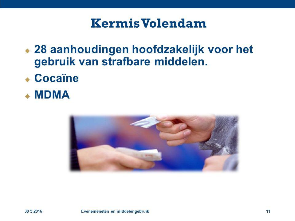30-5-2016Evenemeneten en middelengebruik11 Kermis Volendam  28 aanhoudingen hoofdzakelijk voor het gebruik van strafbare middelen.  Cocaïne  MDMA