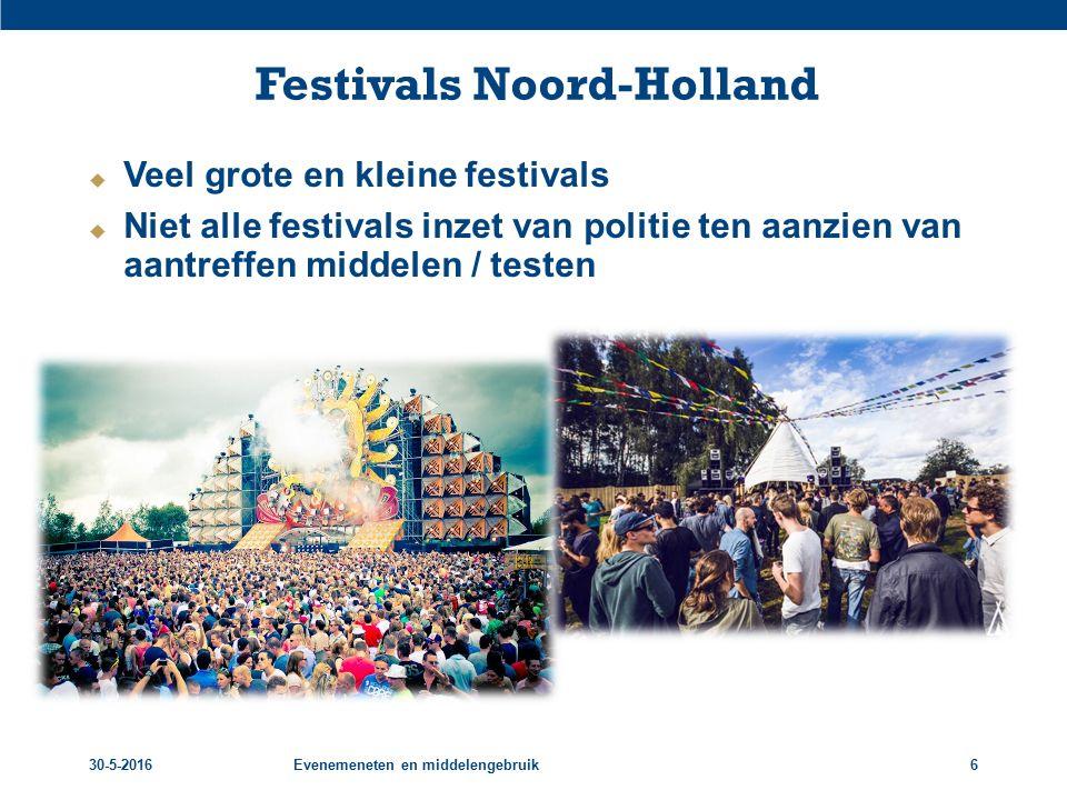 30-5-2016Evenemeneten en middelengebruik6 Festivals Noord-Holland  Veel grote en kleine festivals  Niet alle festivals inzet van politie ten aanzien van aantreffen middelen / testen