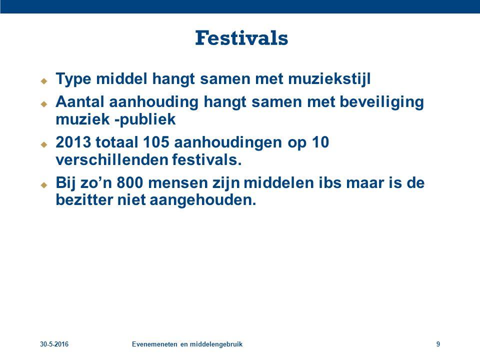30-5-2016Evenemeneten en middelengebruik9 Festivals  Type middel hangt samen met muziekstijl  Aantal aanhouding hangt samen met beveiliging muziek -publiek  2013 totaal 105 aanhoudingen op 10 verschillenden festivals.
