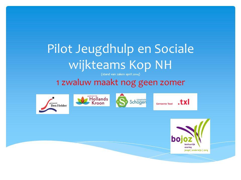 Pilot Jeugdhulp en Sociale wijkteams Kop NH (stand van zaken april 2014) 1 zwaluw maakt nog geen zomer