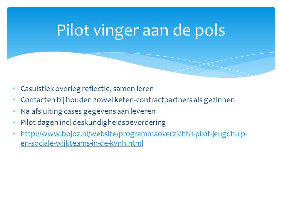  Casuistiek overleg reflectie, samen leren  Contacten bij houden zowel keten-contractpartners als gezinnen  Na afsluiting cases gegevens aan leveren  Pilot dagen incl deskundigheidsbevordering  http://www.bojoz.nl/website/programmaoverzicht/1-pilot-jeugdhulp- en-sociale-wijkteams-in-de-kvnh.html http://www.bojoz.nl/website/programmaoverzicht/1-pilot-jeugdhulp- en-sociale-wijkteams-in-de-kvnh.html Pilot vinger aan de pols