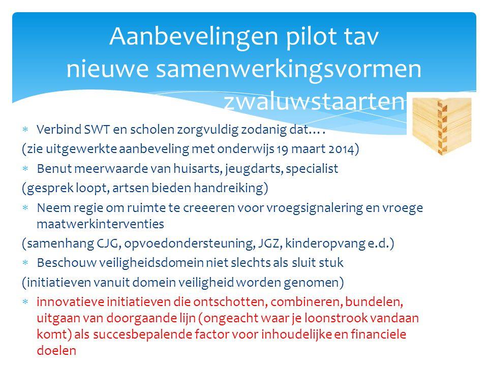  Verbind SWT en scholen zorgvuldig zodanig dat…. (zie uitgewerkte aanbeveling met onderwijs 19 maart 2014)  Benut meerwaarde van huisarts, jeugdarts