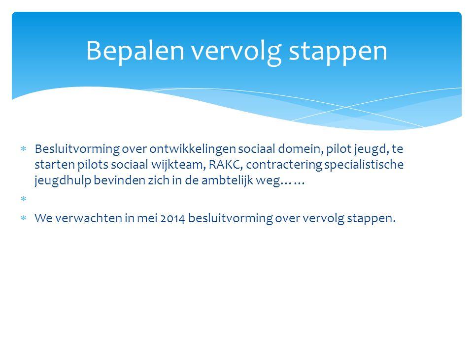  Besluitvorming over ontwikkelingen sociaal domein, pilot jeugd, te starten pilots sociaal wijkteam, RAKC, contractering specialistische jeugdhulp be