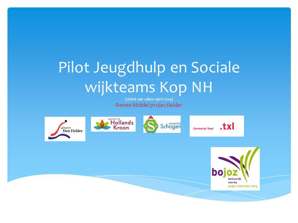 Pilot Jeugdhulp en Sociale wijkteams Kop NH (stand van zaken april 2014) Renee Middel projectleider