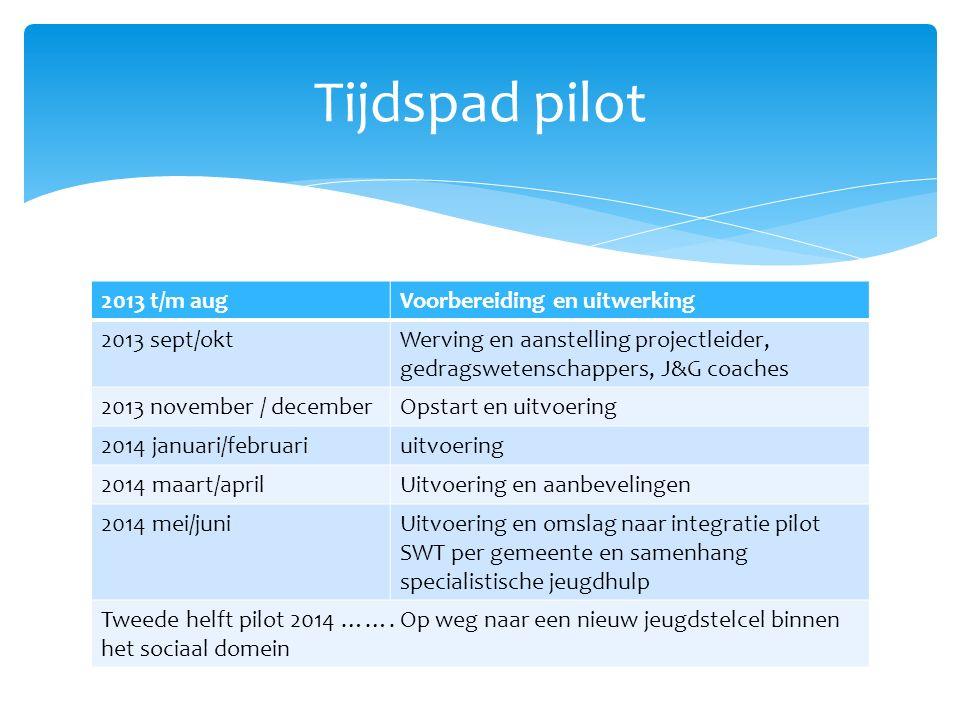 2013 t/m augVoorbereiding en uitwerking 2013 sept/oktWerving en aanstelling projectleider, gedragswetenschappers, J&G coaches 2013 november / december