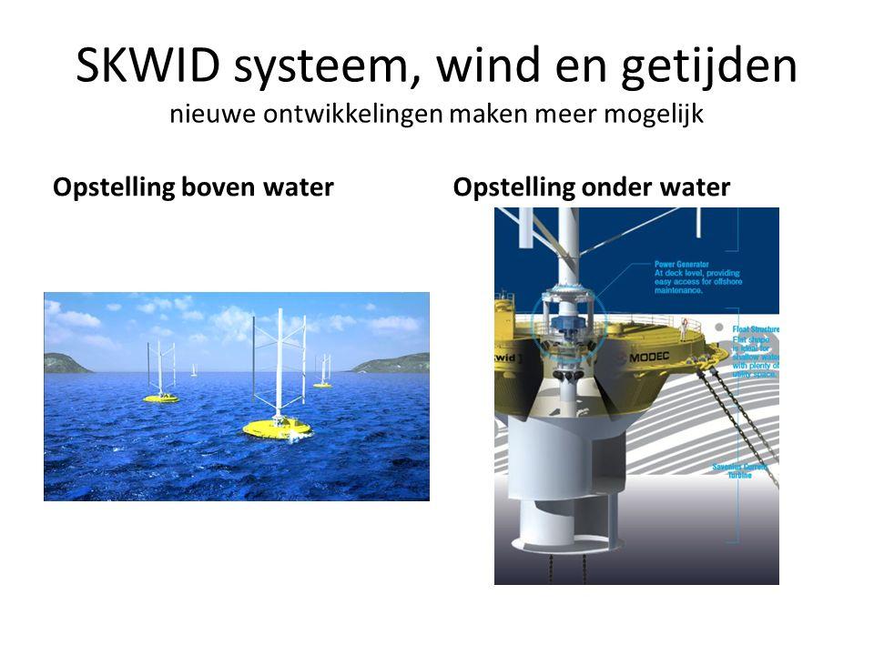 SKWID systeem, wind en getijden nieuwe ontwikkelingen maken meer mogelijk Opstelling boven waterOpstelling onder water