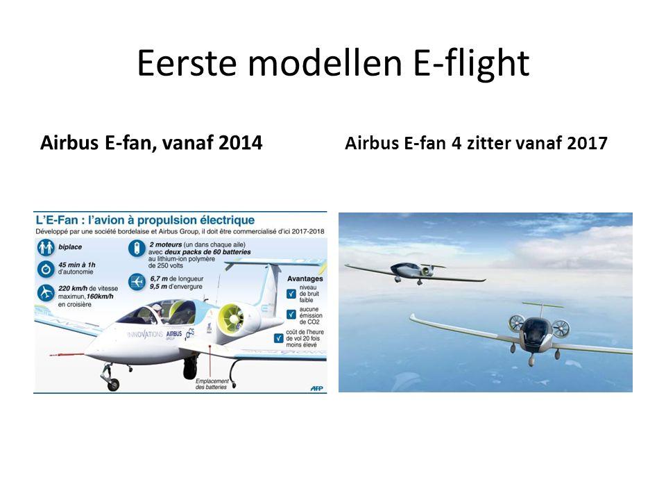 Eerste modellen E-flight Airbus E-fan, vanaf 2014 Airbus E-fan 4 zitter vanaf 2017