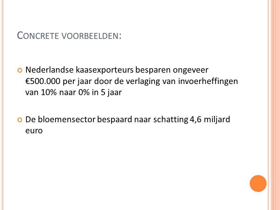 C ONCRETE VOORBEELDEN : Nederlandse kaasexporteurs besparen ongeveer €500.000 per jaar door de verlaging van invoerheffingen van 10% naar 0% in 5 jaar De bloemensector bespaard naar schatting 4,6 miljard euro